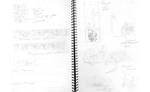 Art diaries, journals, sketchbooks…where to start…